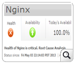Nginx Overview