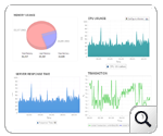 Websphere Monitoring Overview