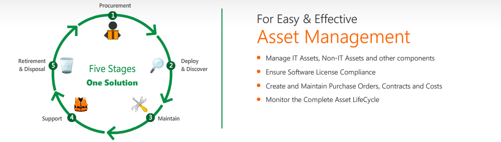 For Easy & Effective Asset Management