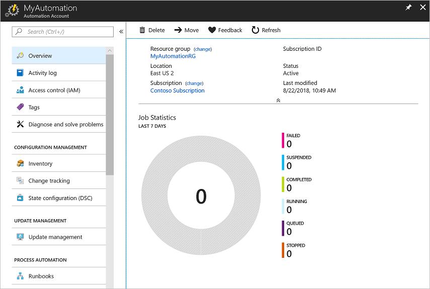 Desktop Central: Azure Automation Account
