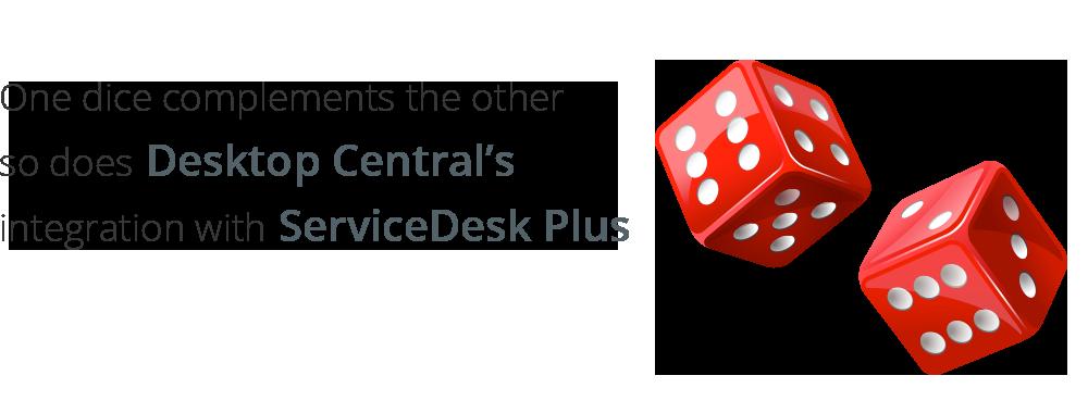 ServiceDesk Plus Integration