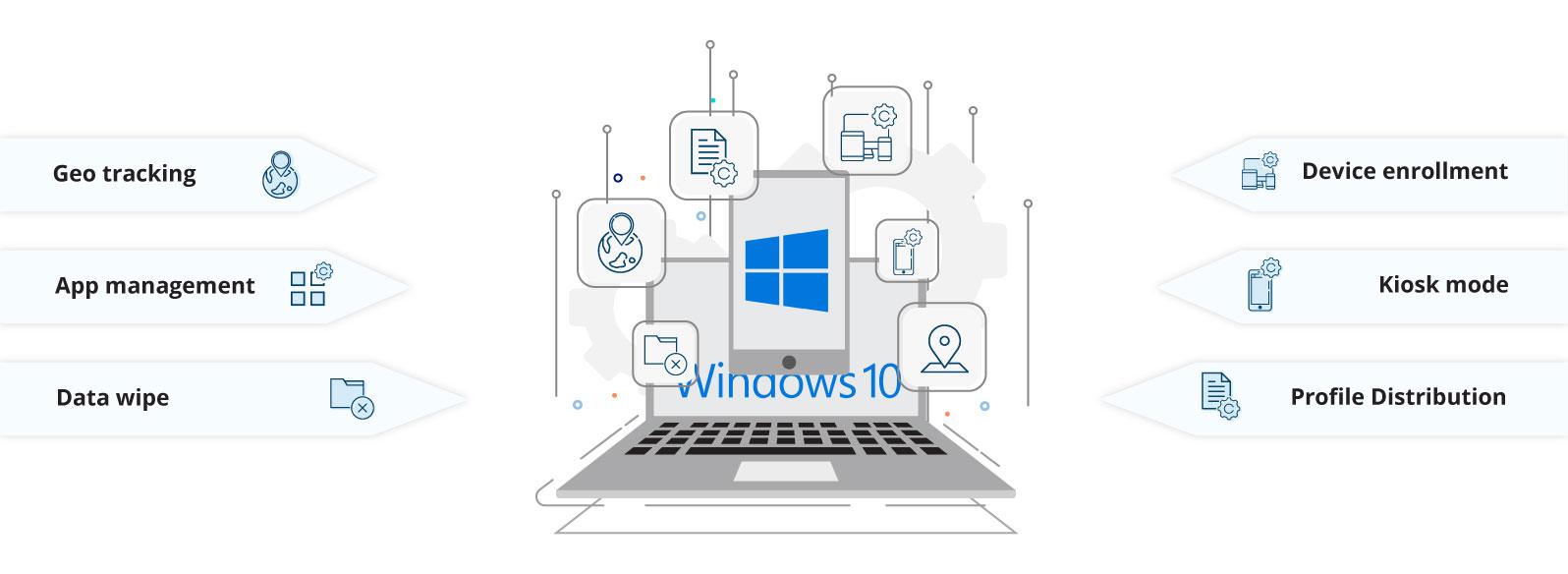 Modern Management features in Desktop Central
