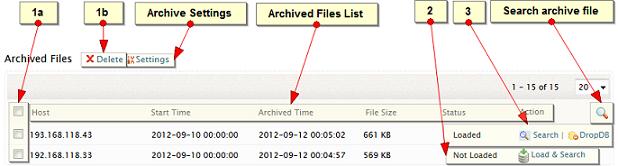 Archive logs