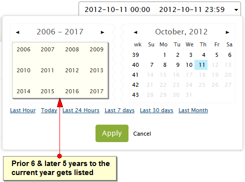 Prior 6 and later 5 years of the current year are listed