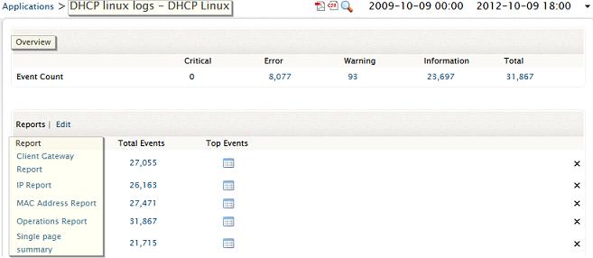 DHCP Linux Server Application Log Report