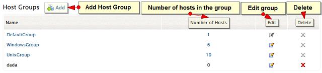 Edit, Delete host groups