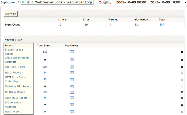 MS IIS Web Server Application Log Report