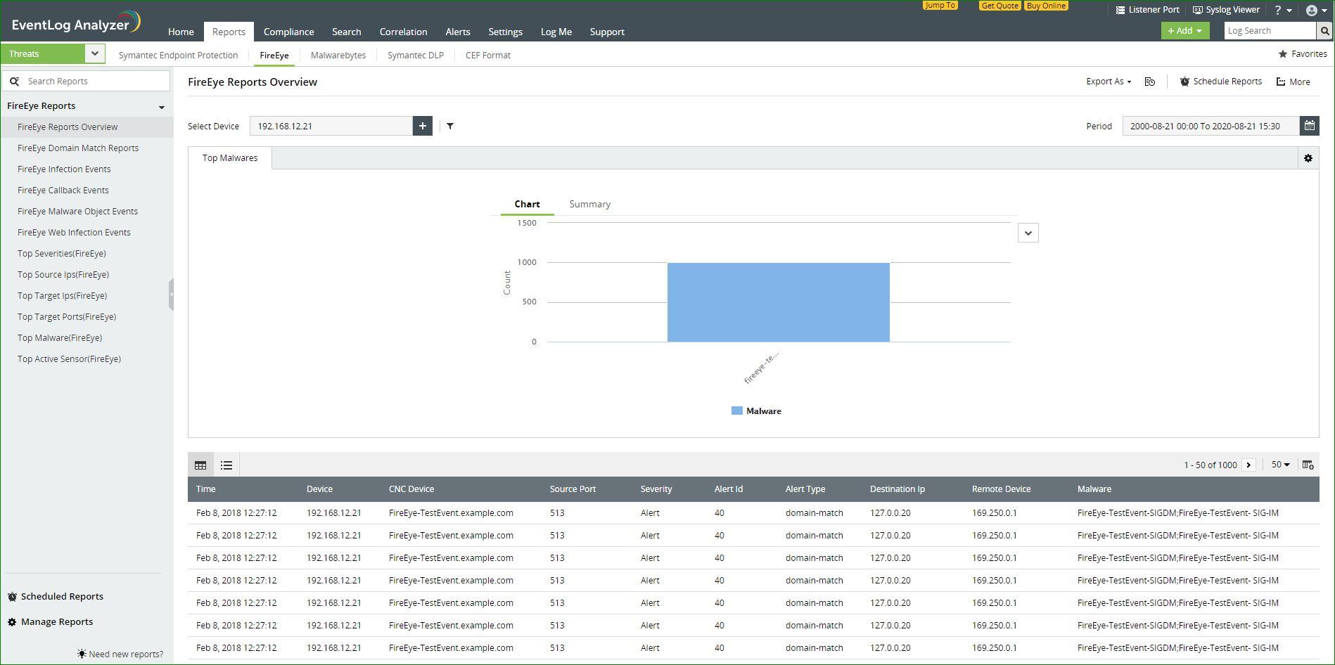 Threat Intelligence Data Analytics - EventLog Analyzer Standalone