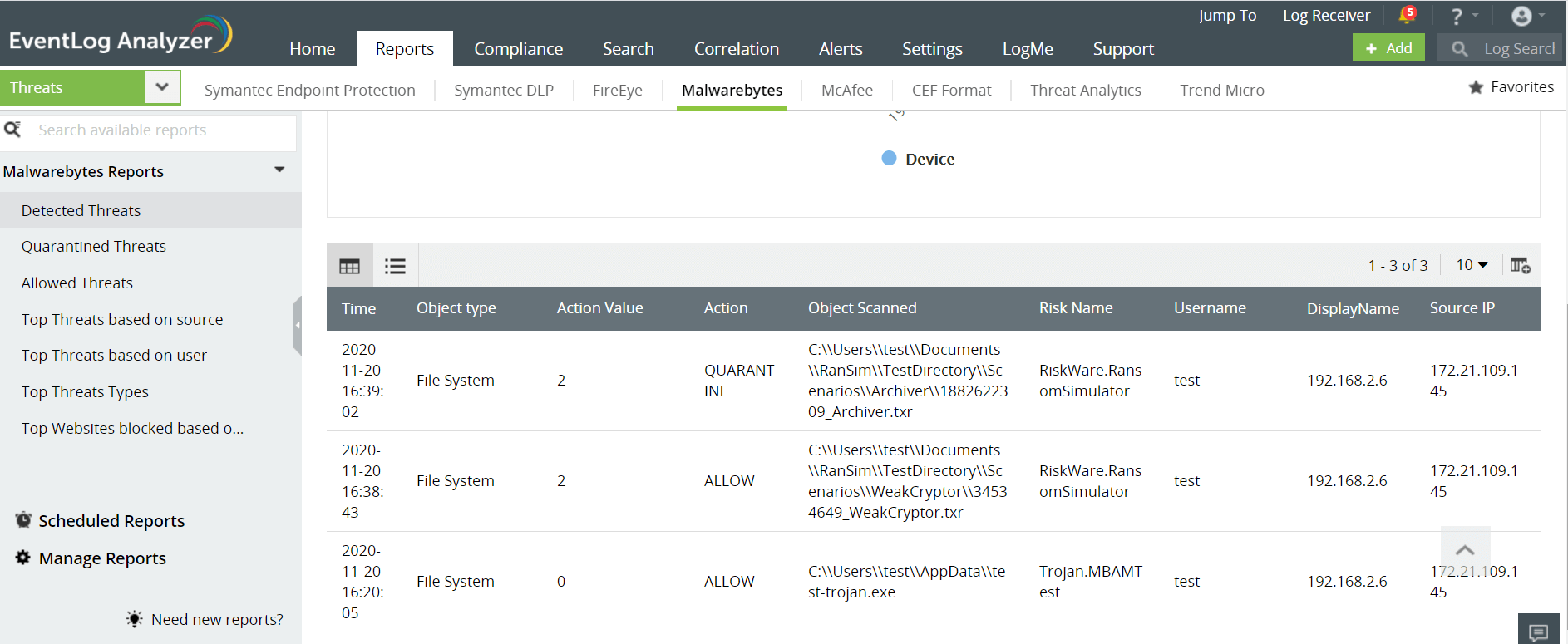 Reports for Malwarebytes devices