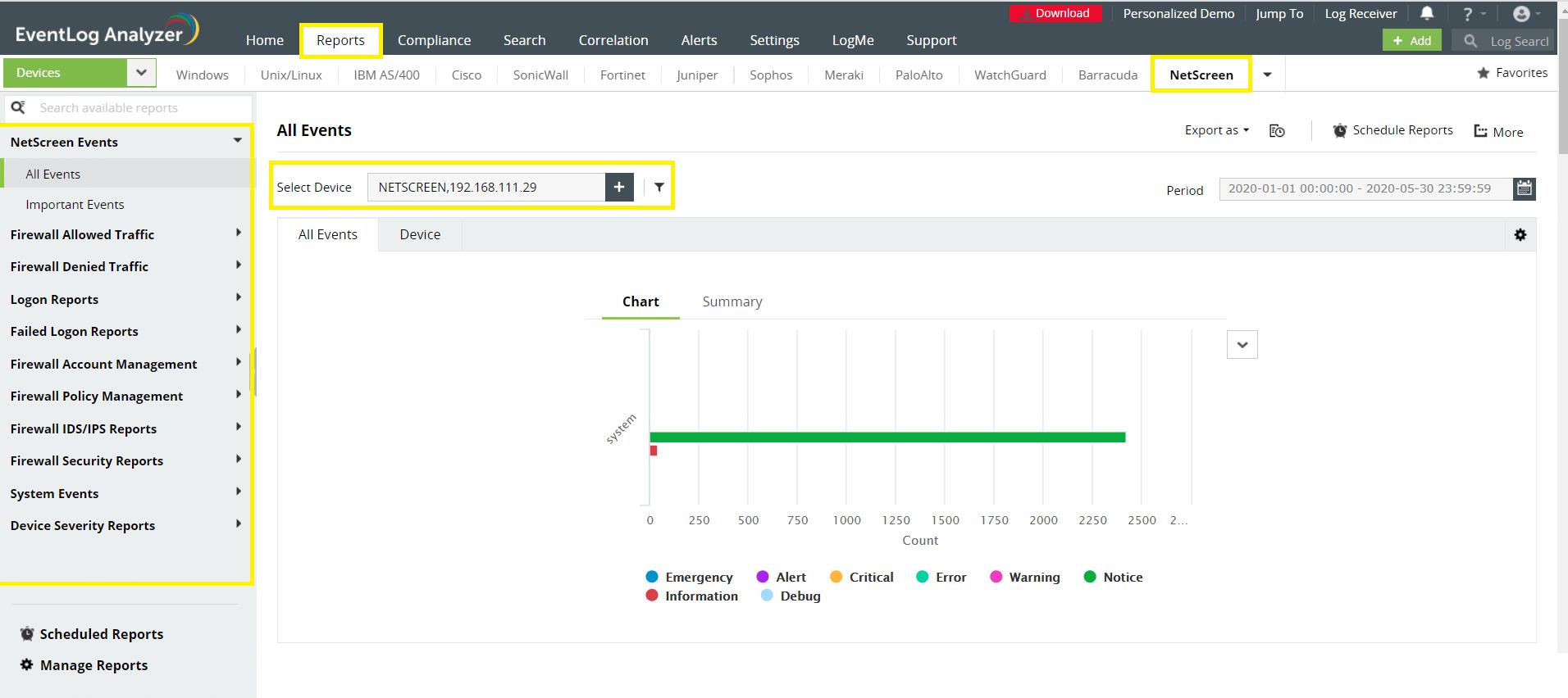 NetScreen reports