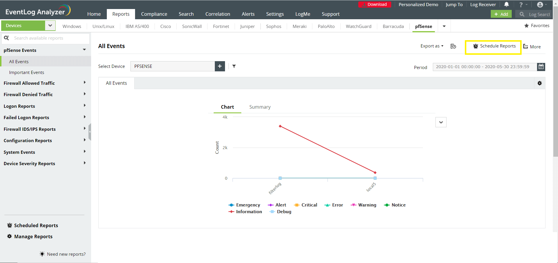 pfSense reports