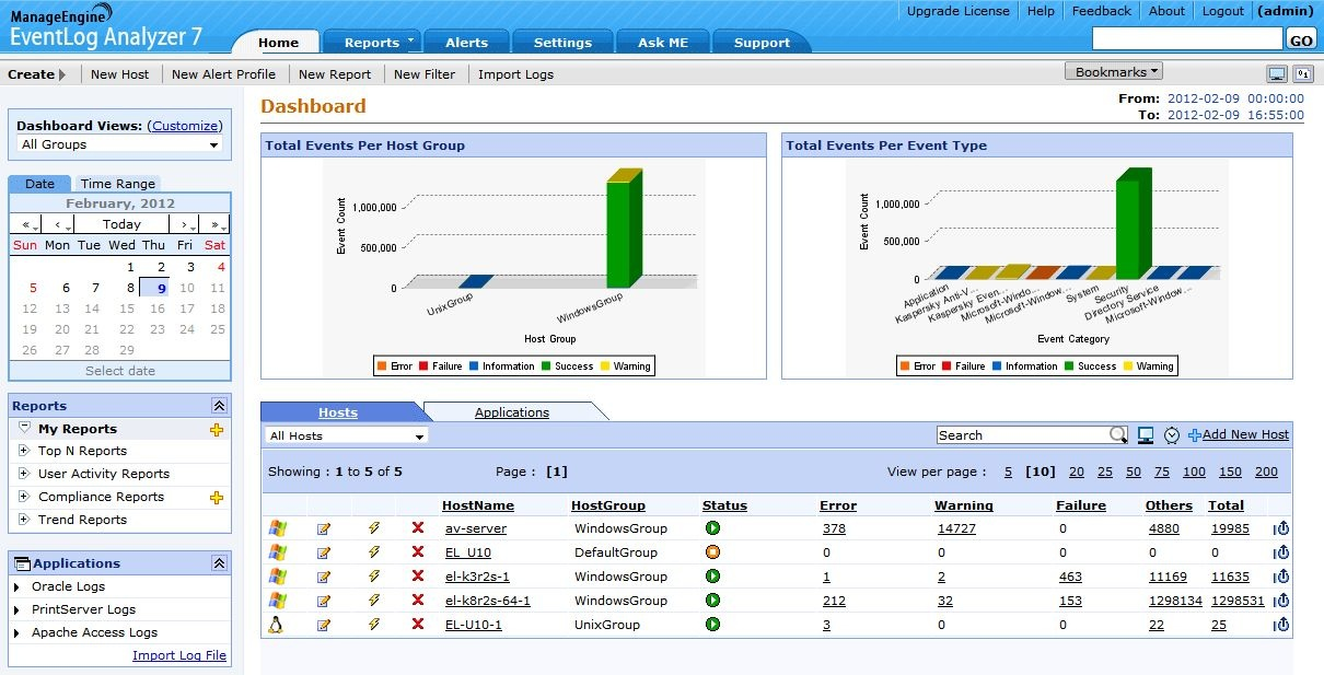 Free Network Monitoring Software - EventLog Analyzer