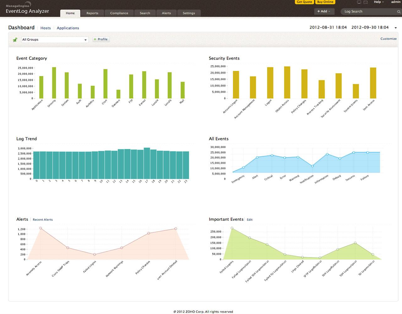 ManageEngine EventLog Analyzer Free Edition