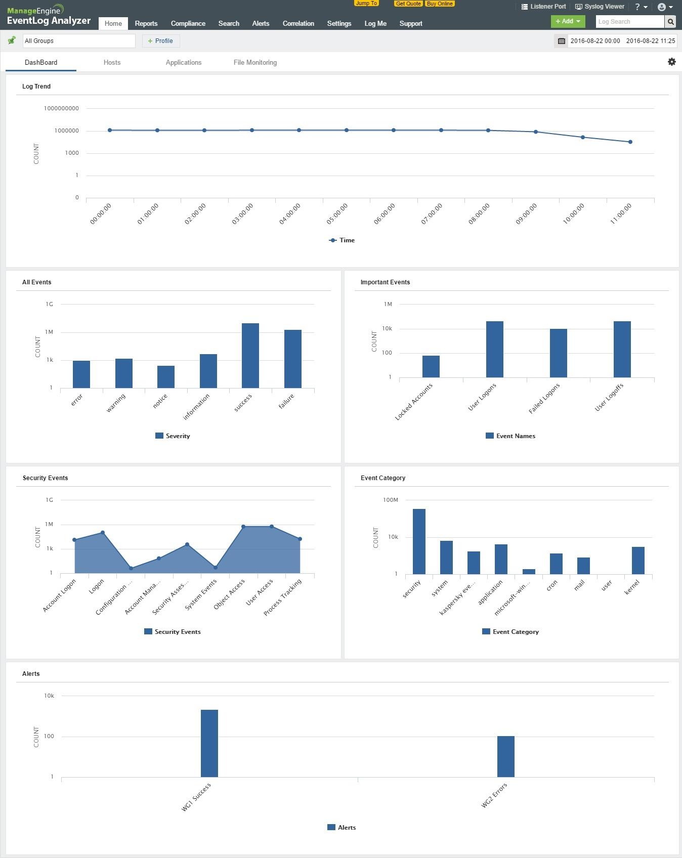 Product Screen Shots - EventLog Analyzer
