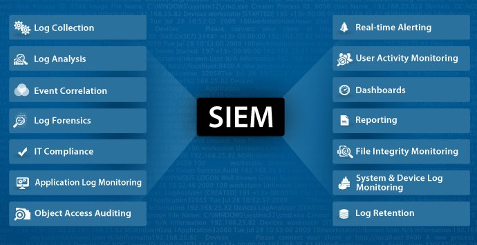 Why Should Enterprises Choose EventLog Analyzer as Their SIEM Solution?