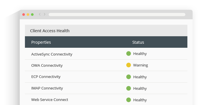 Client Access Health