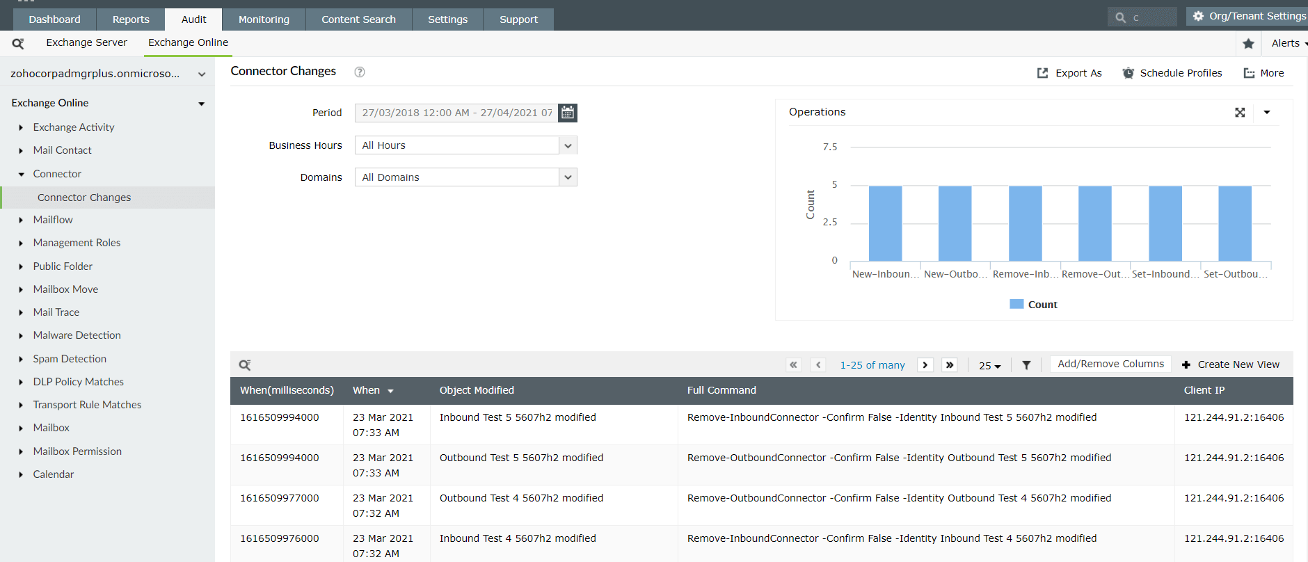 Audit connector changes using Exchange Reporter Plus