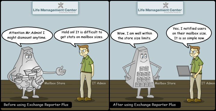 Exchange Mailbox Size Management Simplified for Life Management Center.