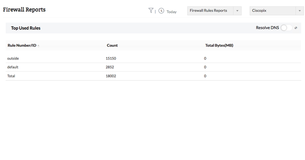 Manage your firewall with the device reports