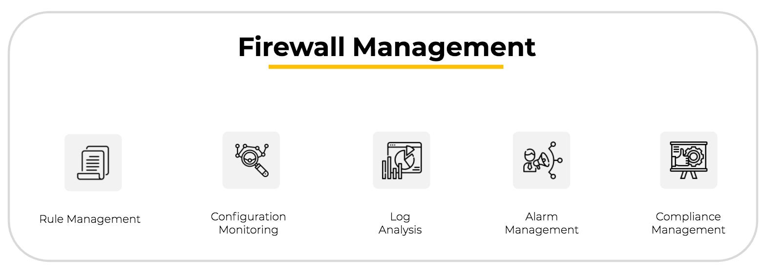 Firewall Management - ManageEngine Firewall Analyzer