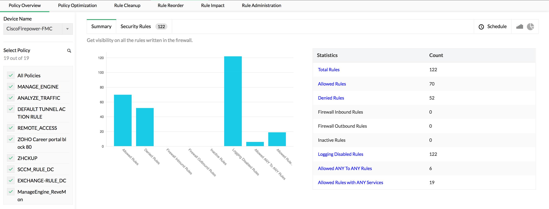 Firewall Policy Management - ManageEngine Firewall Analyzer