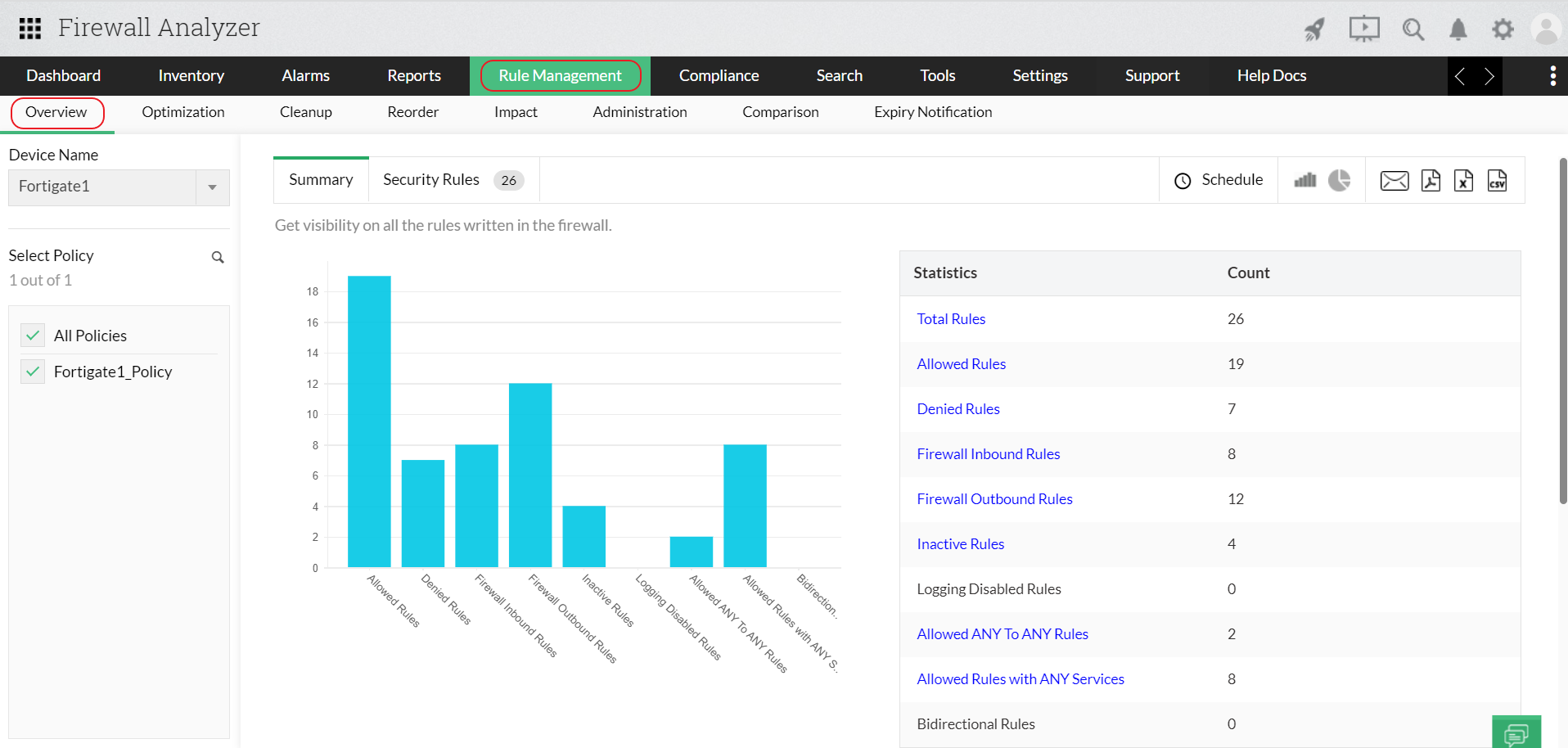 Firewall Policy Rules - ManageEngine Firewall Analyzer