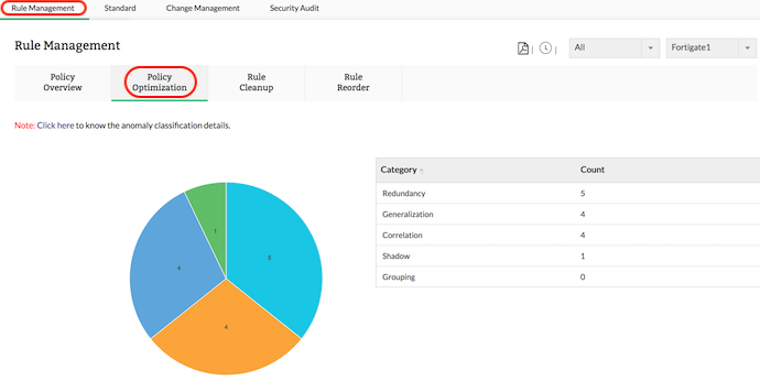 FortiGate firewall monitoring: Policy optimization - ManageEngine Firewall Analyzer