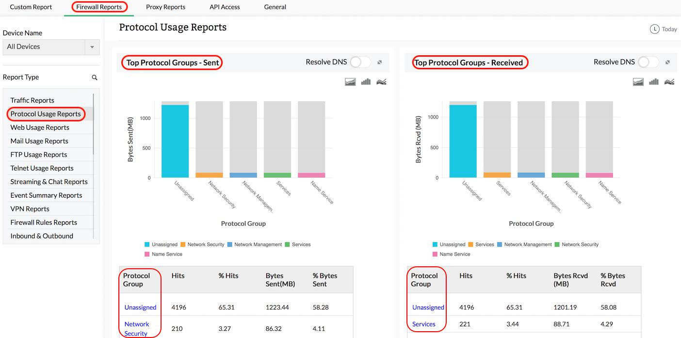 Firewall Traffic Analyzer | Monitor Firewall Traffic – ManageEngine