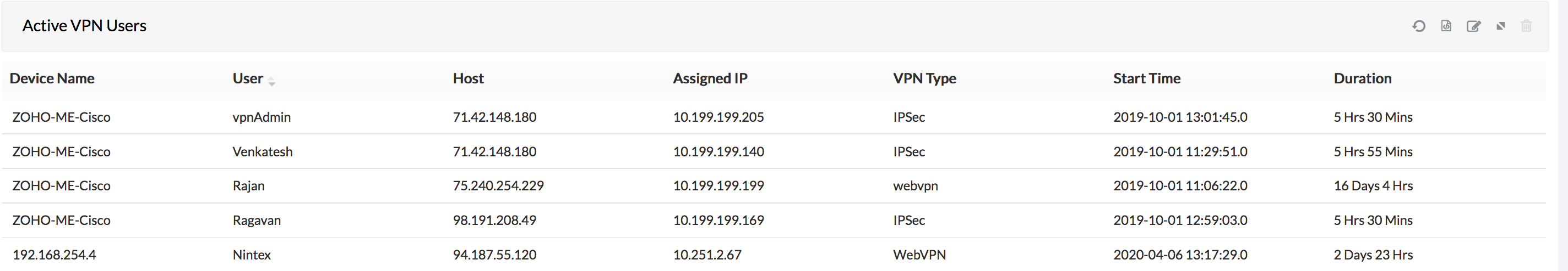 Monitor active VPN user sessions - Firewall Analyzer