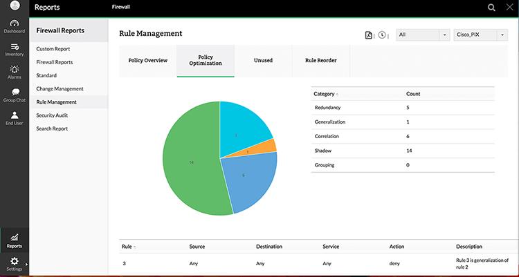 Monitoring Employee Internet Usage - ManageEngine Firewall Analyzer