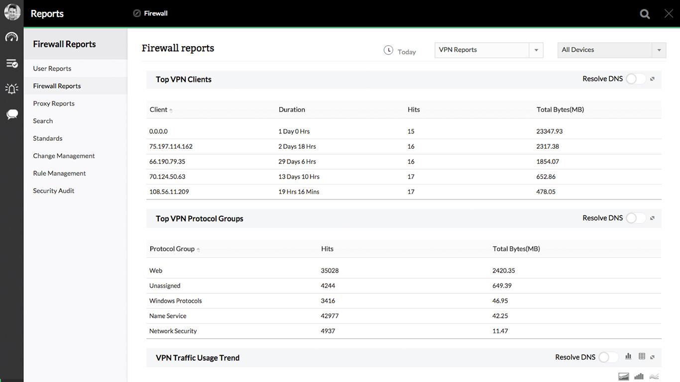 VPN Reports