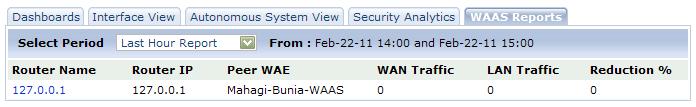 WAAS reports