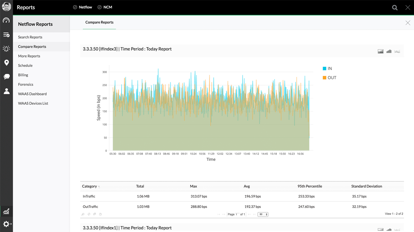 Troubleshoot Reports - NetFlow Analyzer