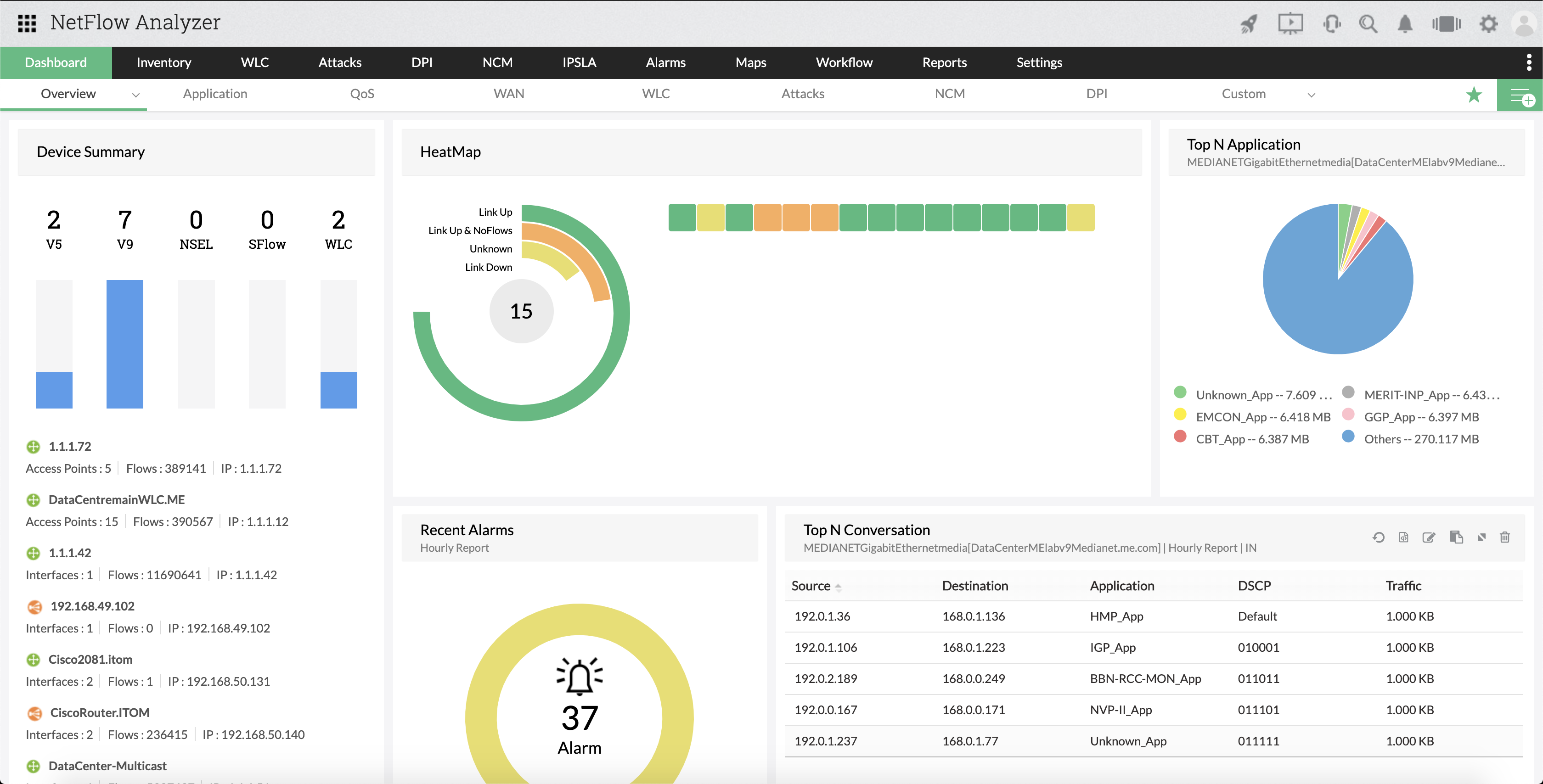 Free Real-Time Bandwidth Monitor Tool - ManageEngine NetFlow Analyzer