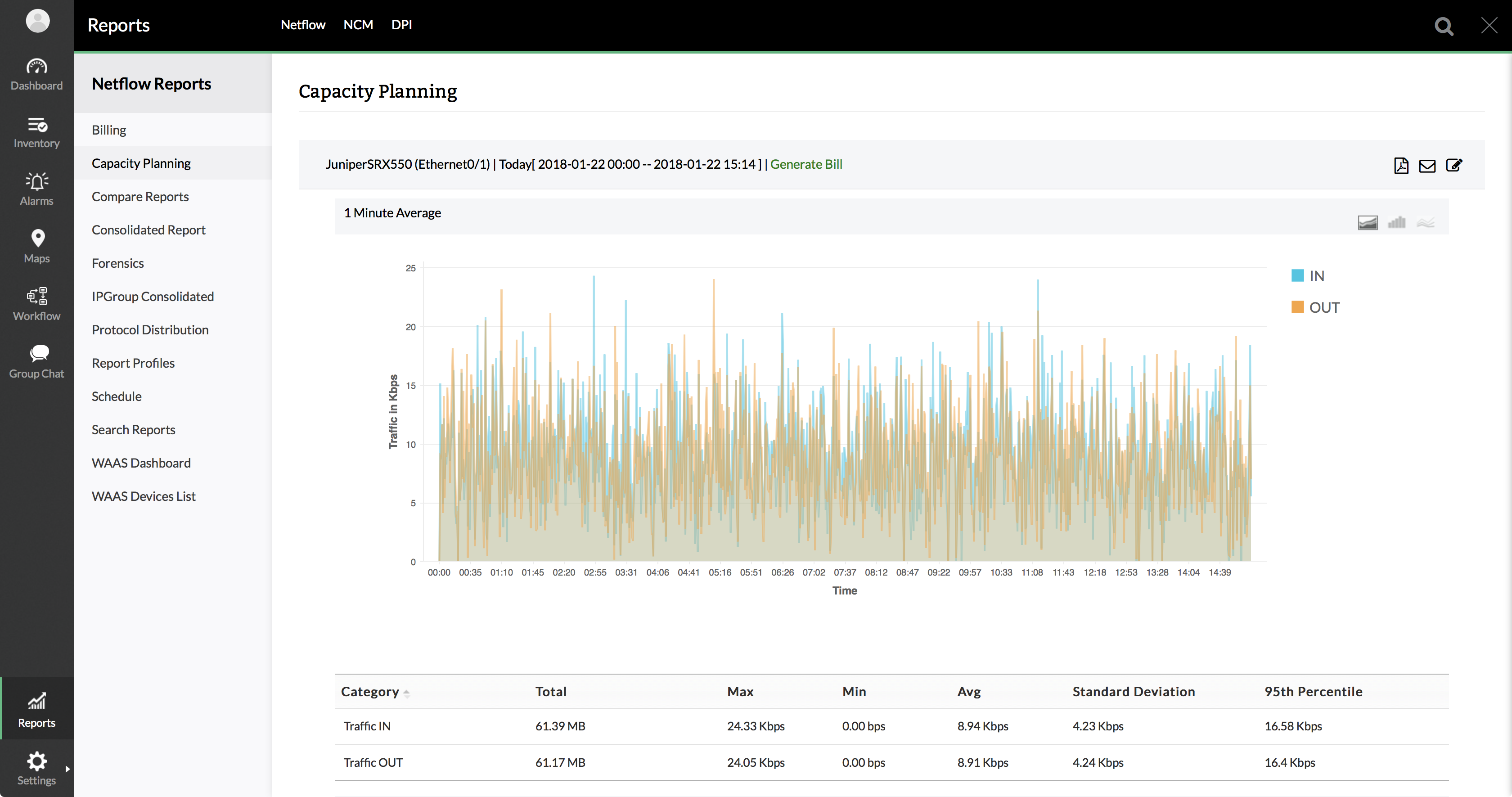 JFlow Capacity Planning report - ManageEngine NetFlow Analyzer