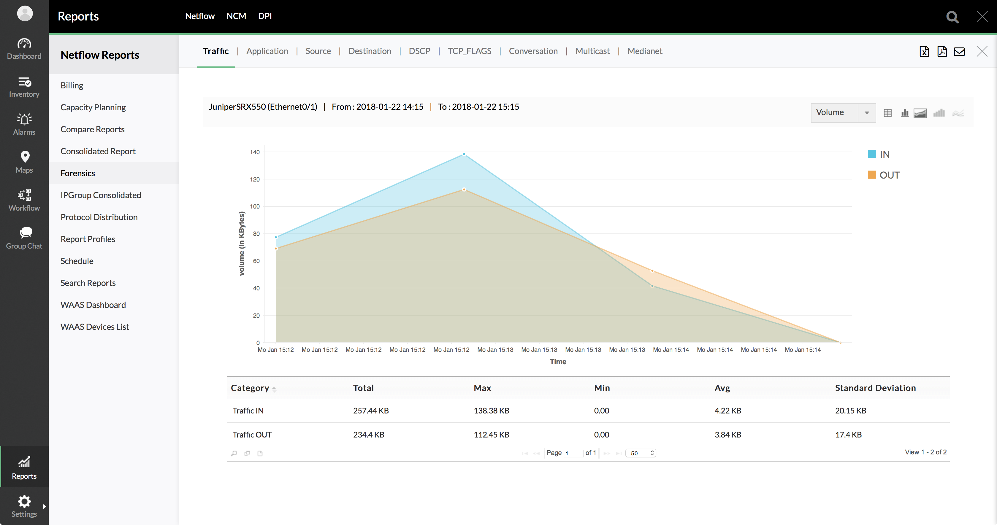 JFlow Forensics traffic report - ManageEngine NetFlow Analyzer