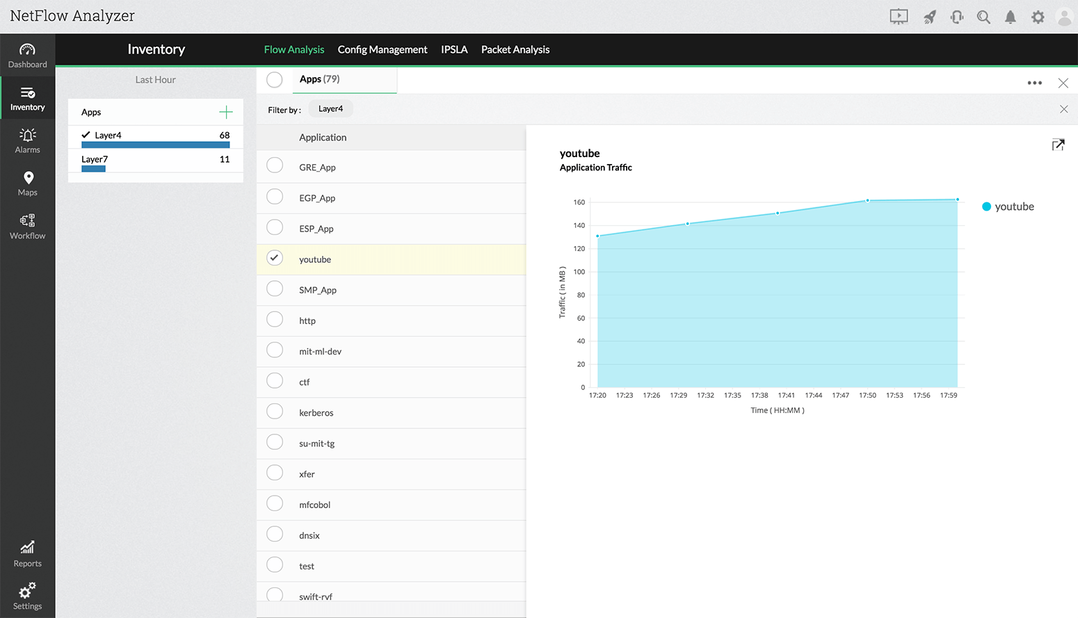Bandwidth Management Tool - ManageEngine NetFlow Analyzer
