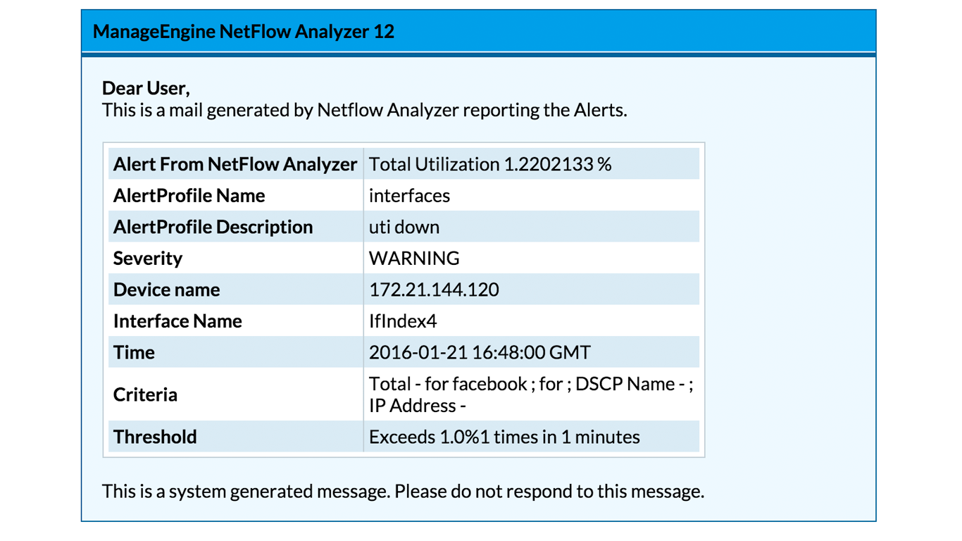 Alertas basadas en umbrales NetFlow Analyzer ManageEngine