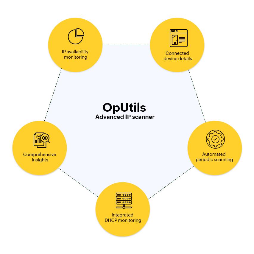 Advanced IP Scanner - ManageEngine OpUtils