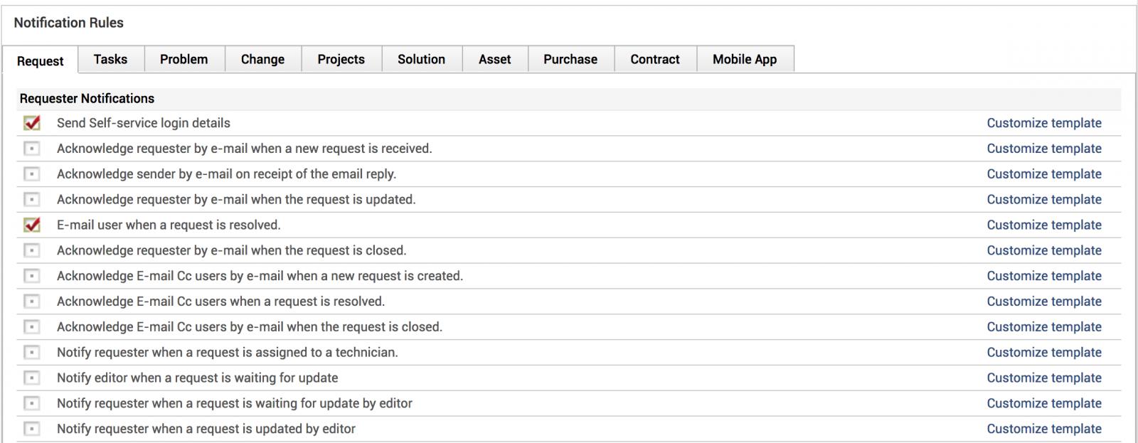 msp application po box check