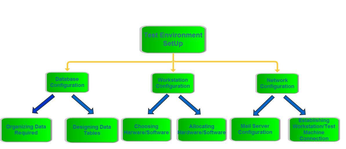 pro-diagram
