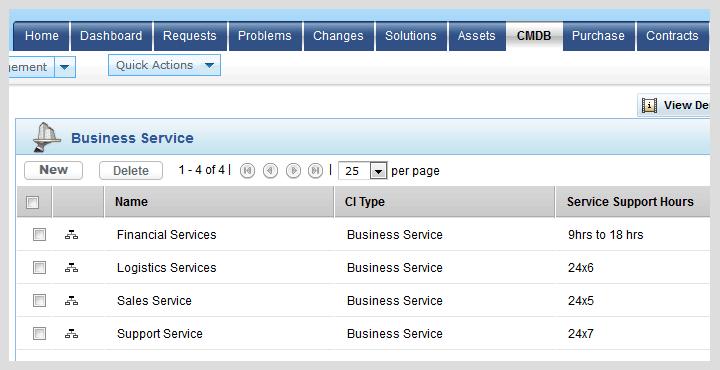 CMDB Services