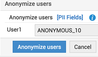 Anonymize already deleted users