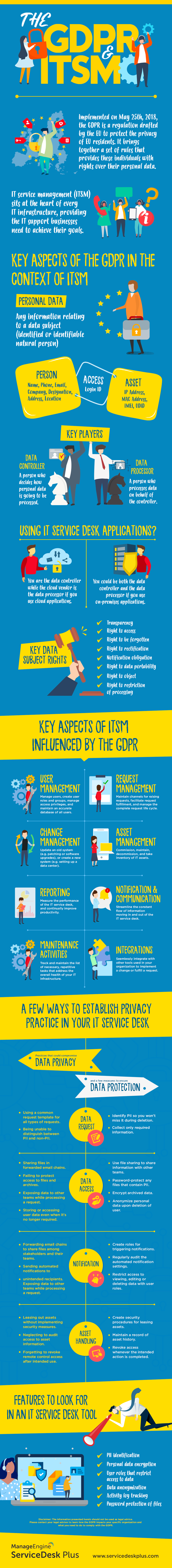 GDPR and data security in ITSM