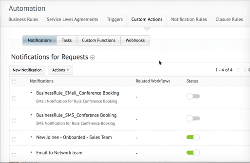 Helpdesk custom automations