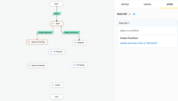 Invoke custom scripts in request lifecycle process