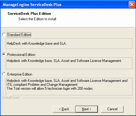 Help Desk Software Editions