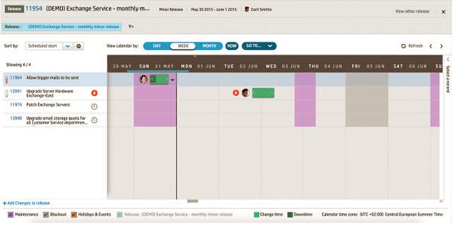 ITIL change implementation calendar
