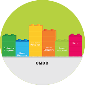 ITIL CMDB : Get more visibility into your IT closet