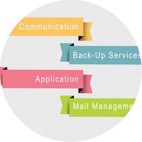 ITIL Service Catalog Enhancements